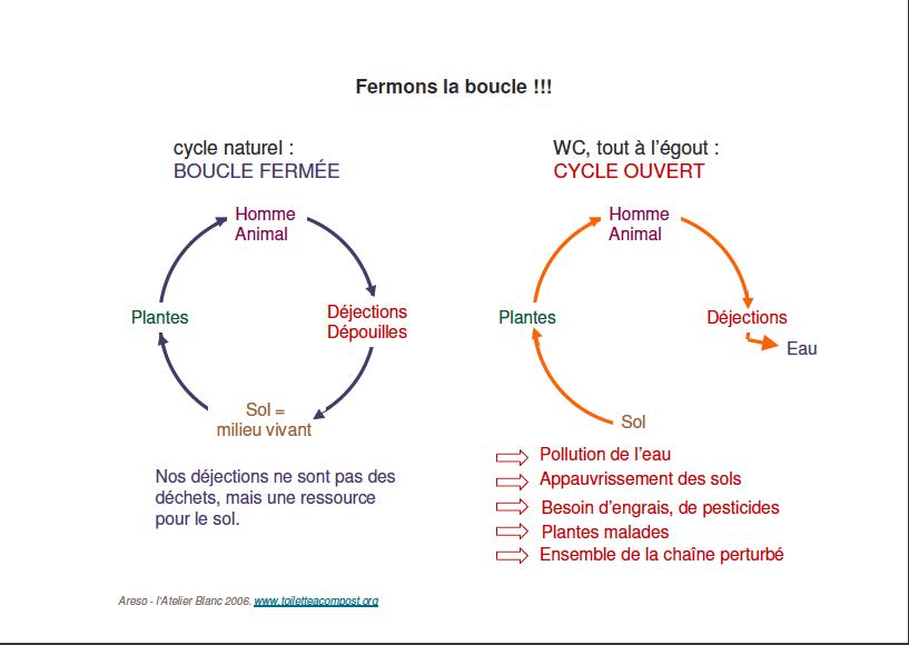 eau-fermons-la-boucle1.png