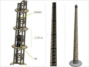 Timber-Tower-2